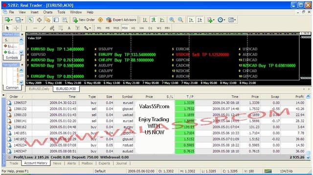 Forex fortune 44 indicator